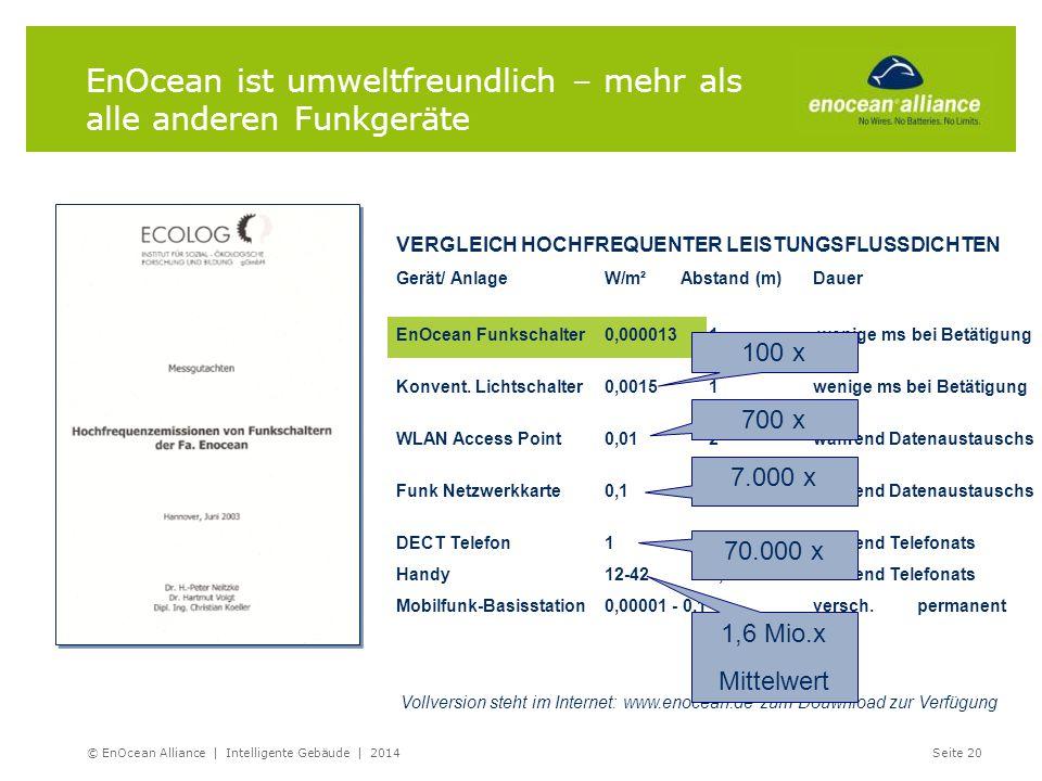 EnOcean ist umweltfreundlich – mehr als alle anderen Funkgeräte Vollversion steht im Internet: www.enocean.de zum Douwnload zur Verfügung VERGLEICH HO