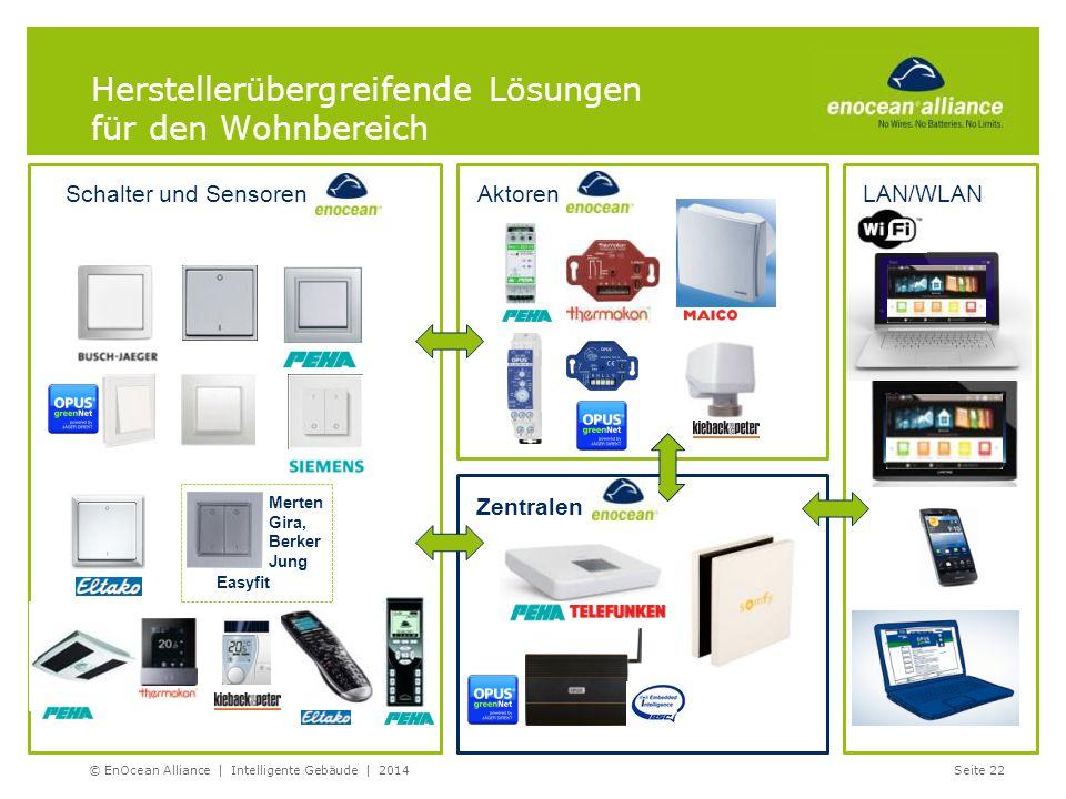 Zentralen Herstellerübergreifende Lösungen für den Wohnbereich Schalter und SensorenAktoren Merten Gira, Berker Jung Easyfit LAN/WLAN © EnOcean Allian