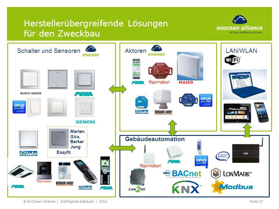Gebäudeautomation Herstellerübergreifende Lösungen für den Zweckbau Schalter und SensorenAktoren Merten Gira, Berker Jung Easyfit LAN/WLAN © EnOcean A