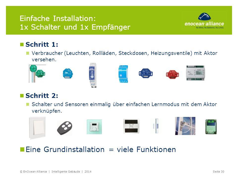 Einfache Installation: 1x Schalter und 1x Empfänger Schritt 1: Verbraucher (Leuchten, Rollläden, Steckdosen, Heizungsventile) mit Aktor versehen. Schr