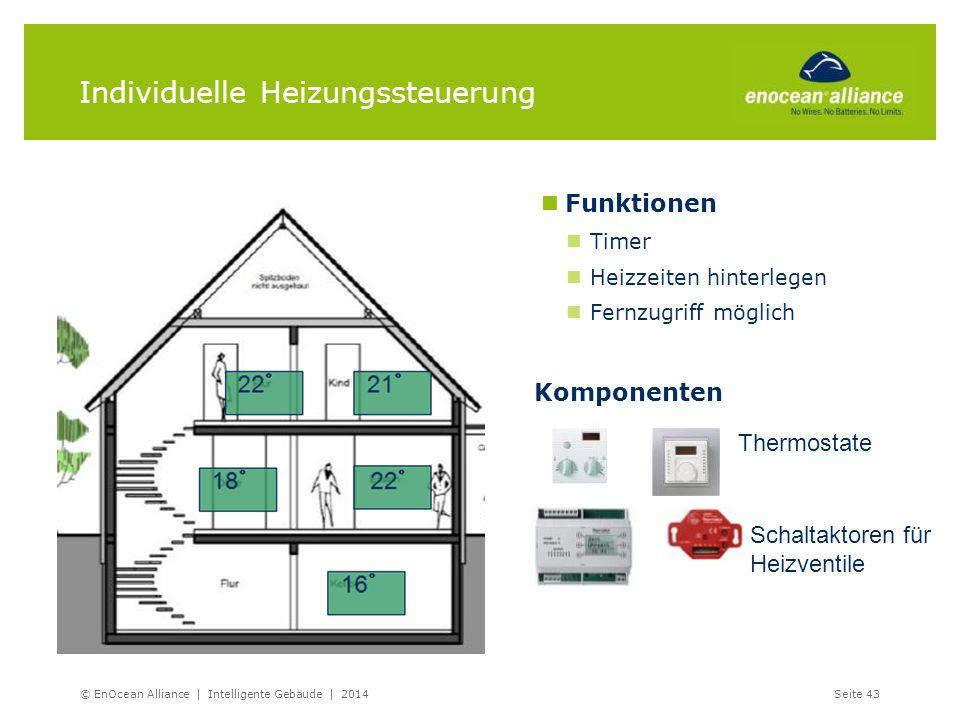 Individuelle Heizungssteuerung Komponenten Thermostate Schaltaktoren für Heizventile © EnOcean Alliance | Intelligente Gebäude | 2014 Seite 43 Funktio