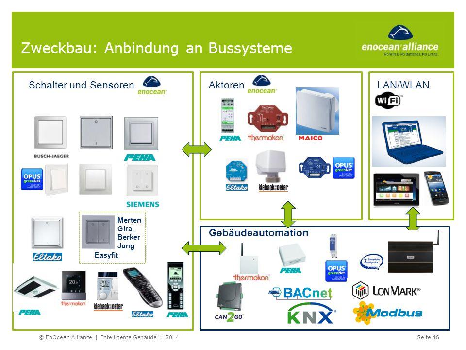 Gebäudeautomation Zweckbau: Anbindung an Bussysteme Schalter und SensorenAktoren Merten Gira, Berker Jung Easyfit LAN/WLAN © EnOcean Alliance | Intell