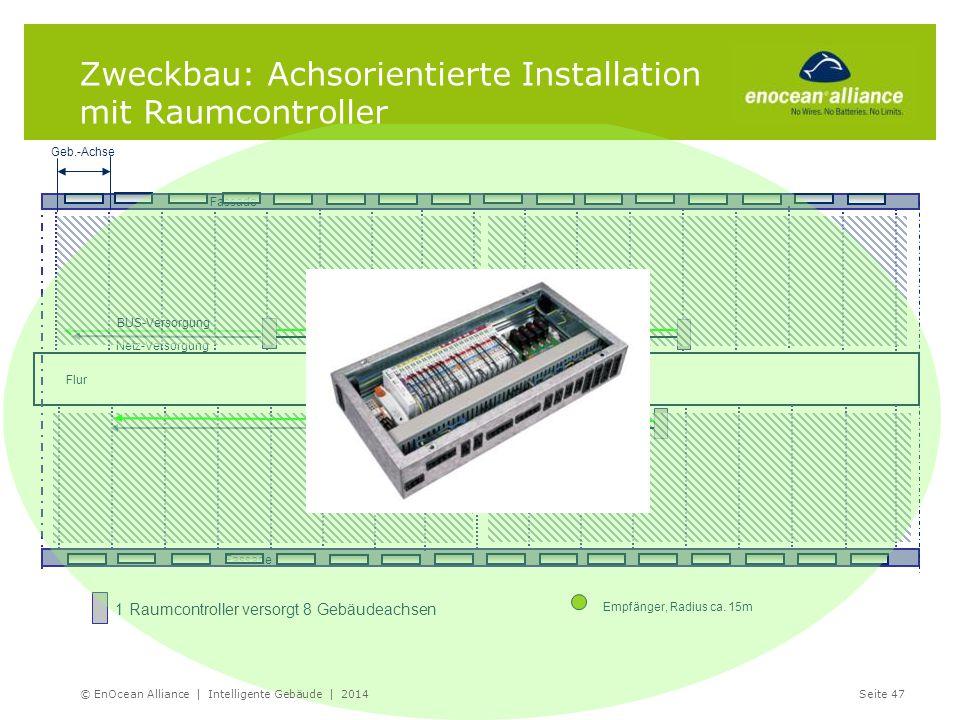 Fassade Flur Empfänger, Radius ca. 15m 1 Raumcontroller versorgt 8 Gebäudeachsen Geb.-Achse Empfänger Netz-Versorgung BUS-Versorgung Zweckbau: Achsori