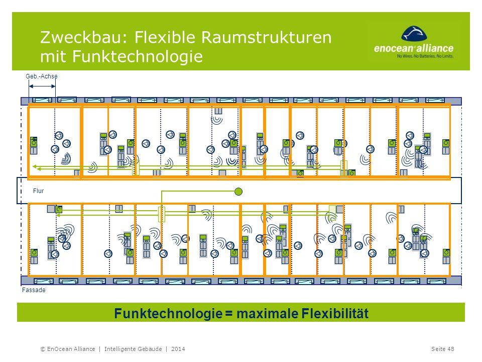 Fassade Flur Geb.-Achse Funktechnologie = maximale Flexibilität Zweckbau: Flexible Raumstrukturen mit Funktechnologie © EnOcean Alliance | Intelligent