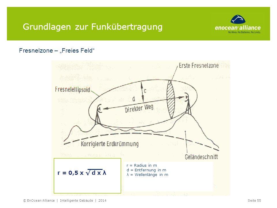 "Fresnelzone – ""Freies Feld"" r = 0,5 x √ d x λ r = Radius in m d = Entfernung in m λ = Wellenlänge in m Grundlagen zur Funkübertragung © EnOcean Allian"