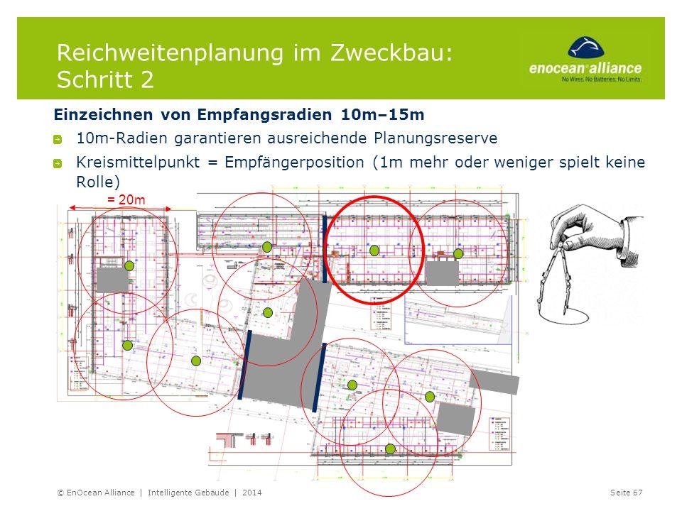 Einzeichnen von Empfangsradien 10m–15m 10m-Radien garantieren ausreichende Planungsreserve Kreismittelpunkt = Empfängerposition (1m mehr oder weniger