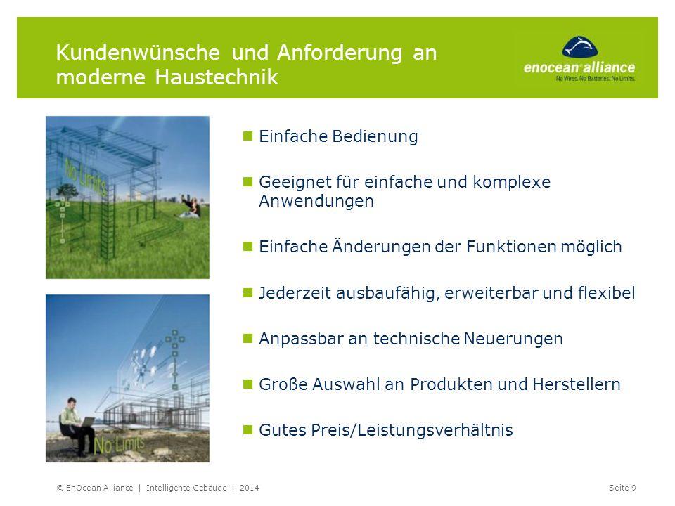 Grundlagen zur Funkübertragung – Antennenmontage & Störquellen Funkausbreitung entlang einer Wandfläche ist zu vermeiden (z.B.