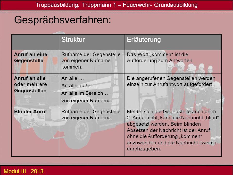 Truppausbildung: Truppmann 1 – Feuerwehr- Grundausbildung Modul III 2013 Gesprächsverfahren: StrukturErläuterung Anruf an eine Gegenstelle Rufname der