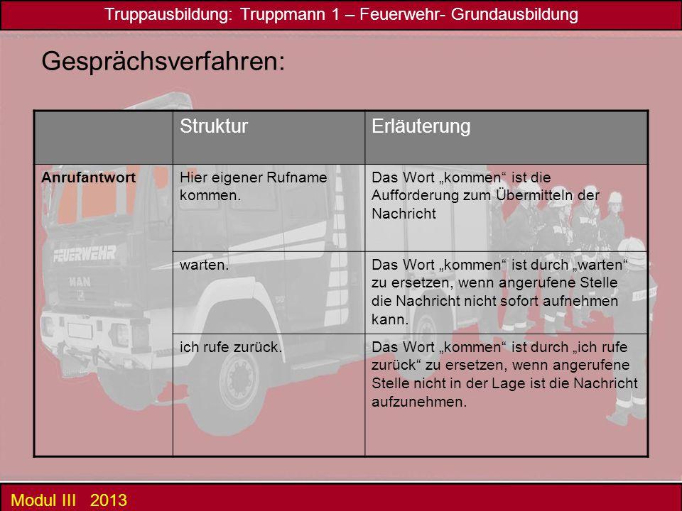 Truppausbildung: Truppmann 1 – Feuerwehr- Grundausbildung Modul III 2013 Gesprächsverfahren: StrukturErläuterung AnrufantwortHier eigener Rufname komm