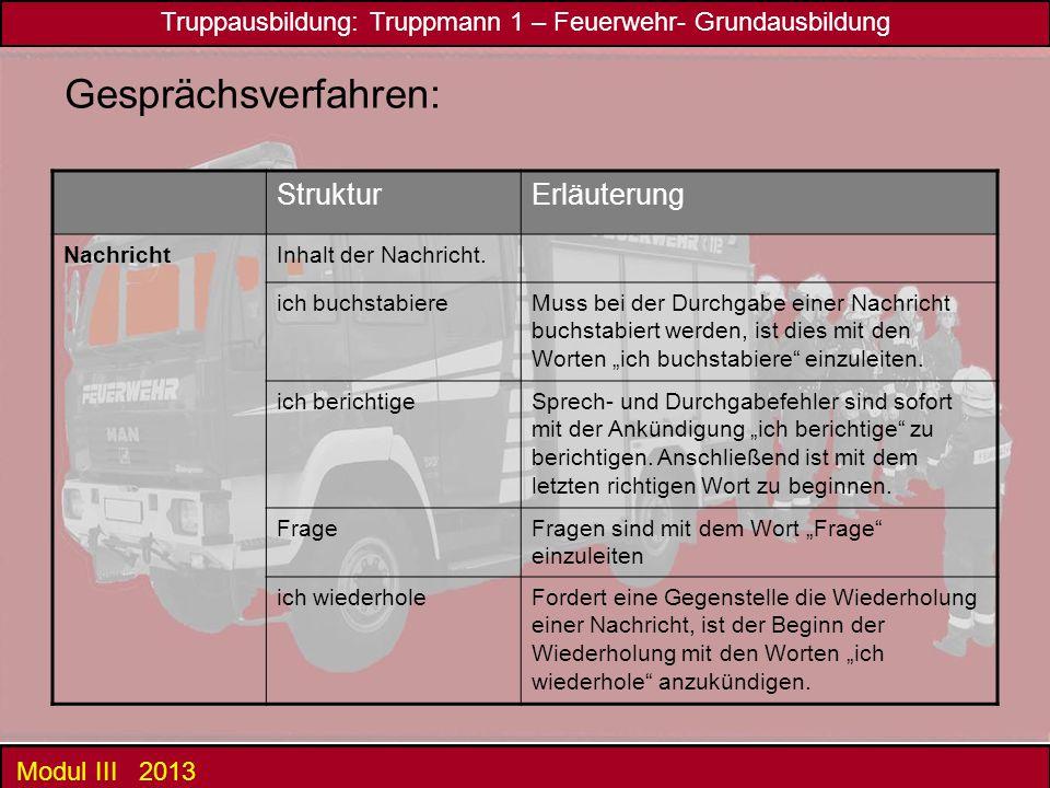 Truppausbildung: Truppmann 1 – Feuerwehr- Grundausbildung Modul III 2013 Gesprächsverfahren: StrukturErläuterung NachrichtInhalt der Nachricht.