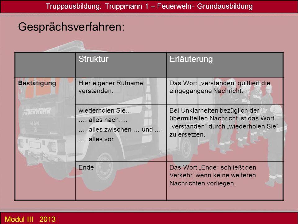 Truppausbildung: Truppmann 1 – Feuerwehr- Grundausbildung Modul III 2013 Gesprächsverfahren: StrukturErläuterung BestätigungHier eigener Rufname verstanden.