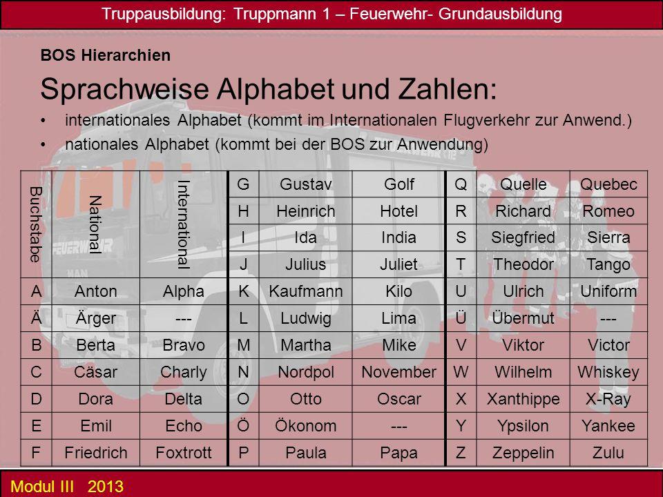 Truppausbildung: Truppmann 1 – Feuerwehr- Grundausbildung Modul III 2013 BOS Hierarchien Sprachweise Alphabet und Zahlen: internationales Alphabet (ko