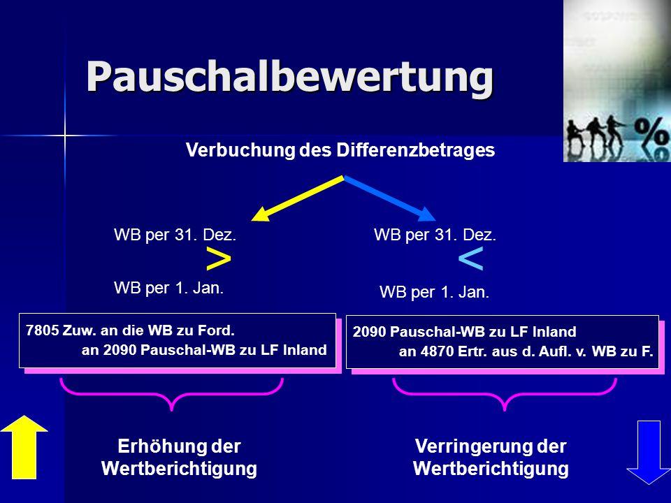 Pauschalbewertung Verbuchung des Differenzbetrages WB per 31. Dez. >< WB per 1. Jan. 7805 Zuw. an die WB zu Ford. an 2090 Pauschal-WB zu LF Inland 780