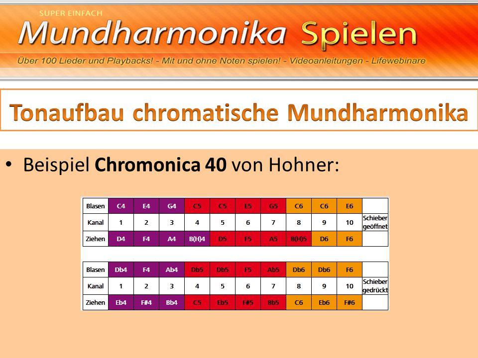 Beispiel Chromonica 40 von Hohner: