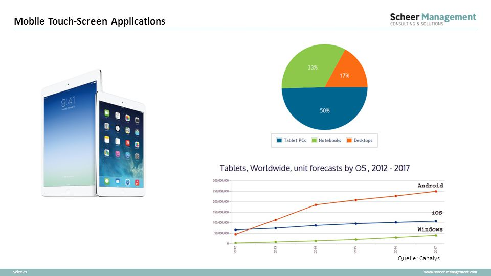 www.scheer-management.comSeite 21 Mobile Touch-Screen Applications Quelle: Canalys