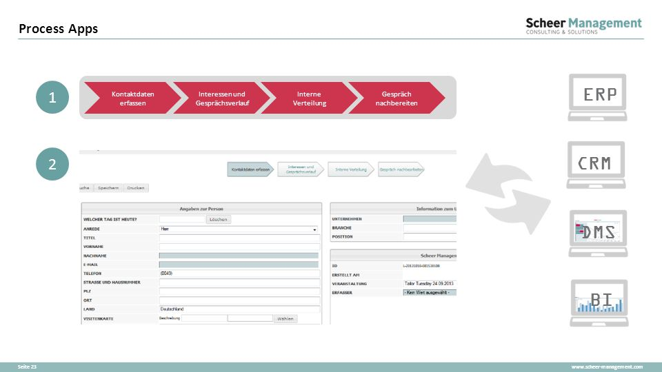 www.scheer-management.comSeite 23 Process Apps ERP 1 2 Interessen und Gesprächsverlauf Kontaktdaten erfassen Interne Verteilung Gespräch nachbereiten