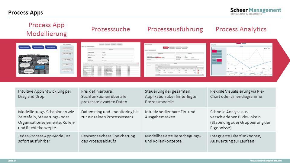 www.scheer-management.comSeite 27 Intuitive App Entwicklung per Drag and Drop Frei definierbare Suchfunktionen über alle prozessrelevanten Daten Steue