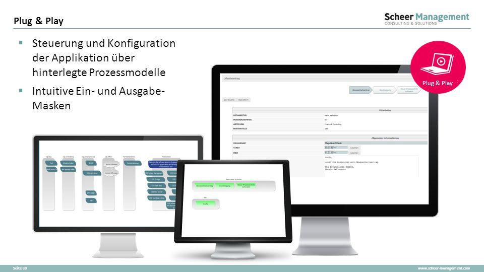 www.scheer-management.comSeite 30  Steuerung und Konfiguration der Applikation über hinterlegte Prozessmodelle  Intuitive Ein- und Ausgabe- Masken P