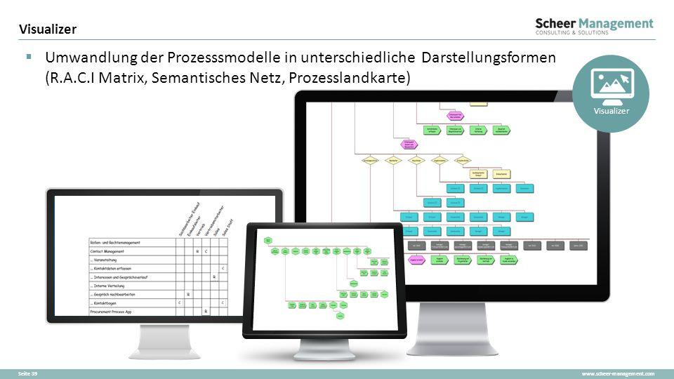 www.scheer-management.comSeite 39  Umwandlung der Prozesssmodelle in unterschiedliche Darstellungsformen (R.A.C.I Matrix, Semantisches Netz, Prozessl