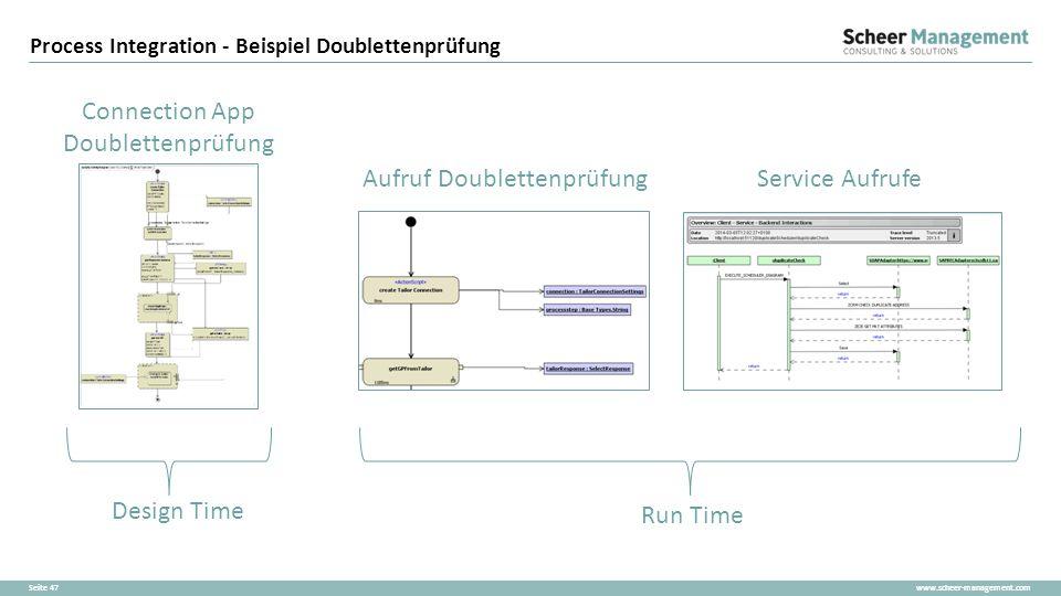 www.scheer-management.comSeite 47 Process Integration - Beispiel Doublettenprüfung Connection App Doublettenprüfung Aufruf DoublettenprüfungService Au