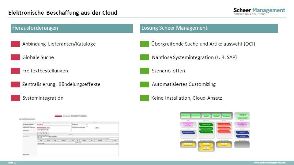 www.scheer-management.comSeite 52 Elektronische Beschaffung aus der Cloud Herausforderungen Anbindung Lieferanten/Kataloge Globale Suche Freitextbeste