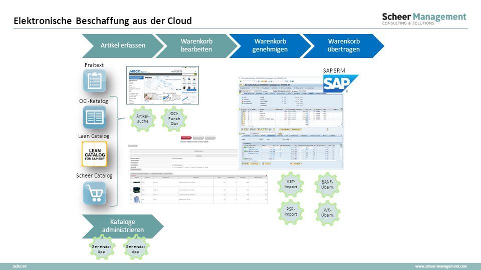 www.scheer-management.comSeite 53 Elektronische Beschaffung aus der Cloud Kataloge administrieren Artikel- suche KST- Import BANF- Übern. PSP- Import
