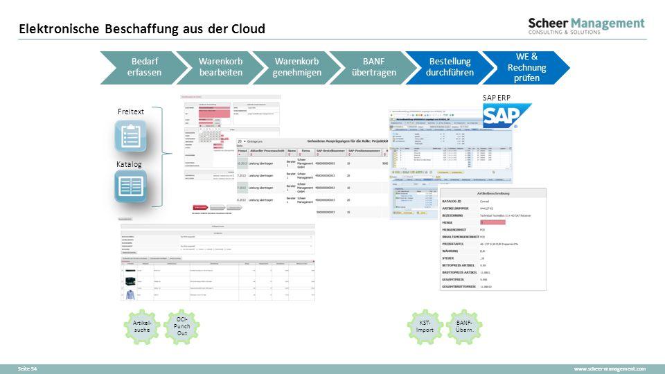 www.scheer-management.comSeite 54 Elektronische Beschaffung aus der Cloud Artikel- suche KST- Import BANF- Übern. BANF übertragen Warenkorb bearbeiten