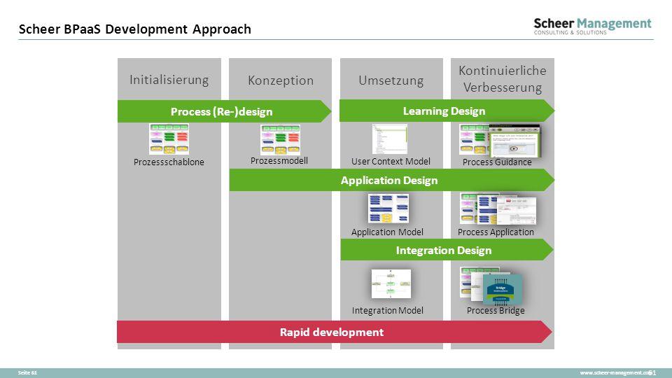 www.scheer-management.comSeite 61 Scheer BPaaS Development Approach 61 Initialisierung Konzeption Umsetzung Kontinuierliche Verbesserung Process (Re-)