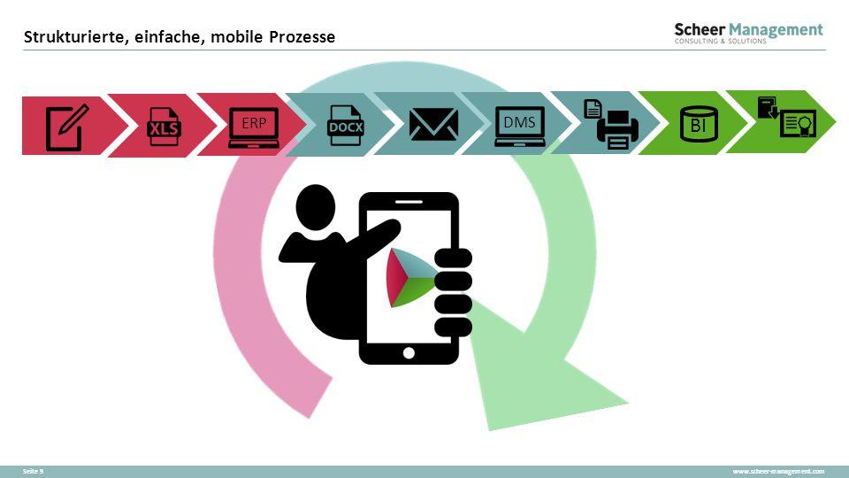 """www.scheer-management.comSeite 10 Megatrend: Mobile, intelligente Prozessanwendungen """"Business-Apps sorgen für höhere Effizienz und Produktivität des Mitarbeiters, weil er jederzeit ortsunabhängig arbeiten kann. – CIO, 02.05.2014 Smart Process Applications Fill A Big Business Gap."""