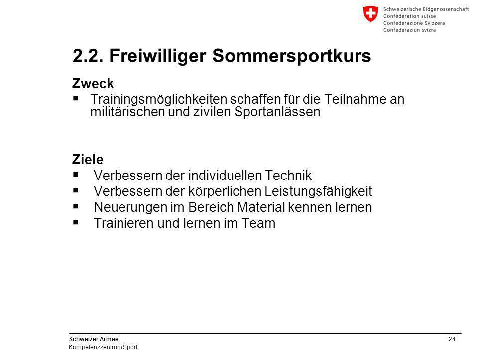24 Schweizer Armee Kompetenzzentrum Sport 2.2. Freiwilliger Sommersportkurs Zweck  Trainingsmöglichkeiten schaffen für die Teilnahme an militärischen