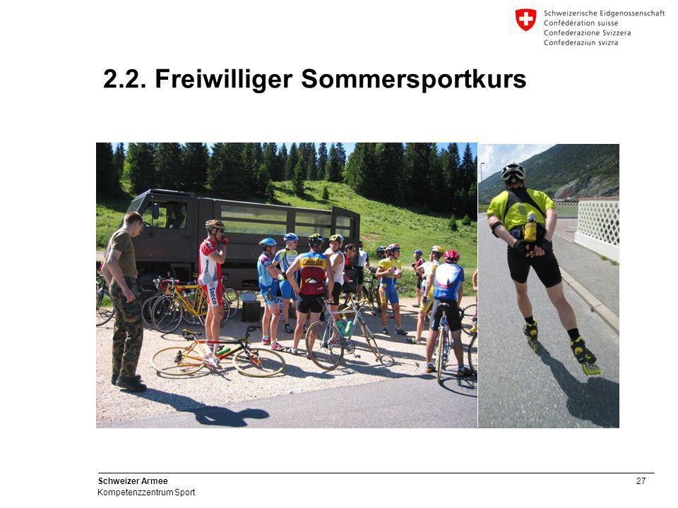 27 Schweizer Armee Kompetenzzentrum Sport 2.2. Freiwilliger Sommersportkurs