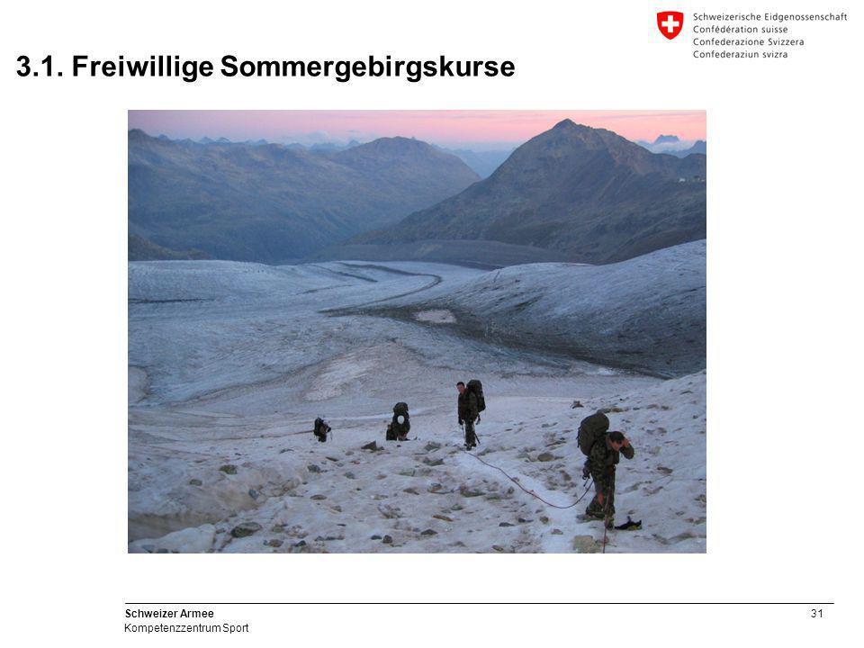 31 Schweizer Armee Kompetenzzentrum Sport 3.1. Freiwillige Sommergebirgskurse