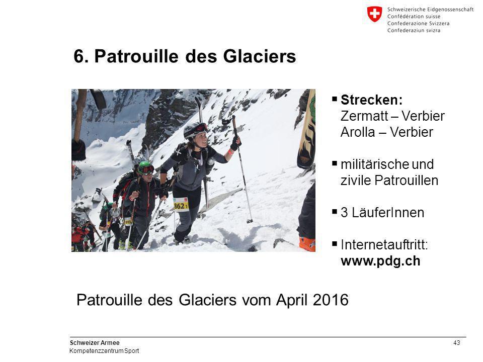 43 Schweizer Armee Kompetenzzentrum Sport 6. Patrouille des Glaciers  Strecken: Zermatt – Verbier Arolla – Verbier  militärische und zivile Patrouil
