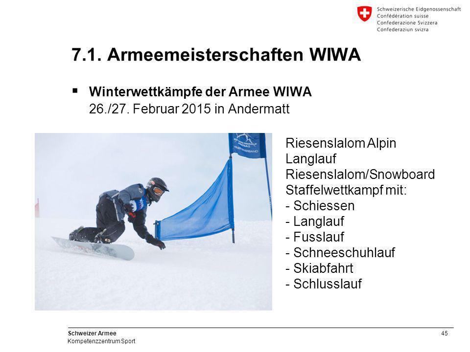 45 Schweizer Armee Kompetenzzentrum Sport 7.1. Armeemeisterschaften WIWA  Winterwettkämpfe der Armee WIWA 26./27. Februar 2015 in Andermatt Riesensla