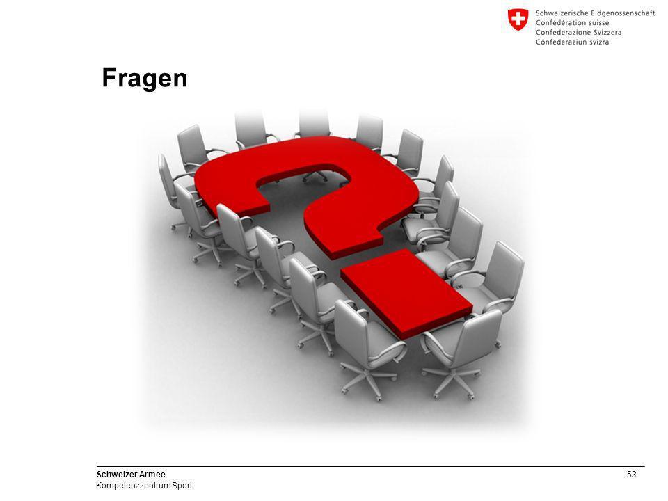 53 Schweizer Armee Kompetenzzentrum Sport Fragen