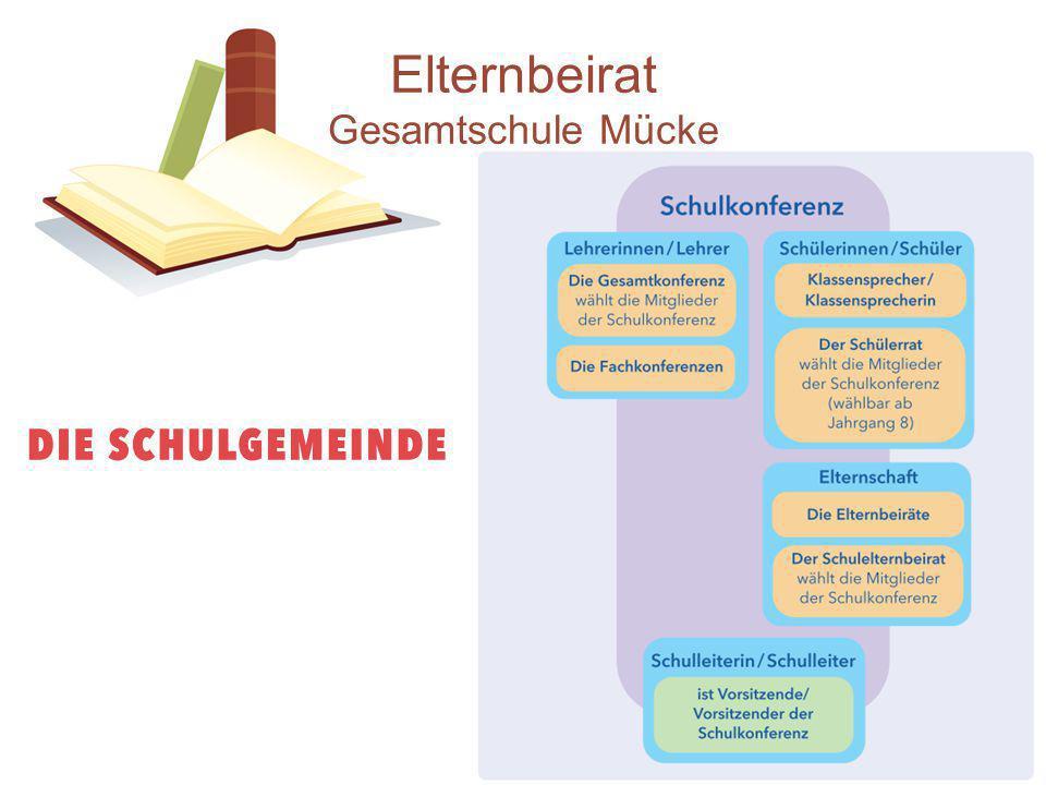 """Broschüren: """"Einführung in die Elternarbeit in der Schule , """"Der Klassenelternbeirat , """"Der Schulelternbeirat , """"Die Schulkonferenz Elternbund Hessen e.V."""