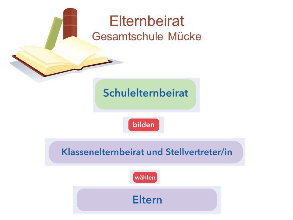 """Broschüren: """"Worüber Eltern in Hessen informiert sein sollten Landeselternbeirat von Hessen."""