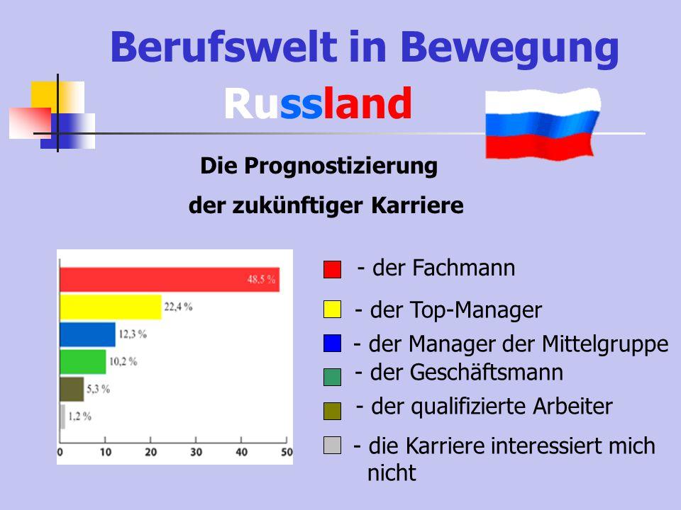 Berufswelt in Bewegung Deutschland