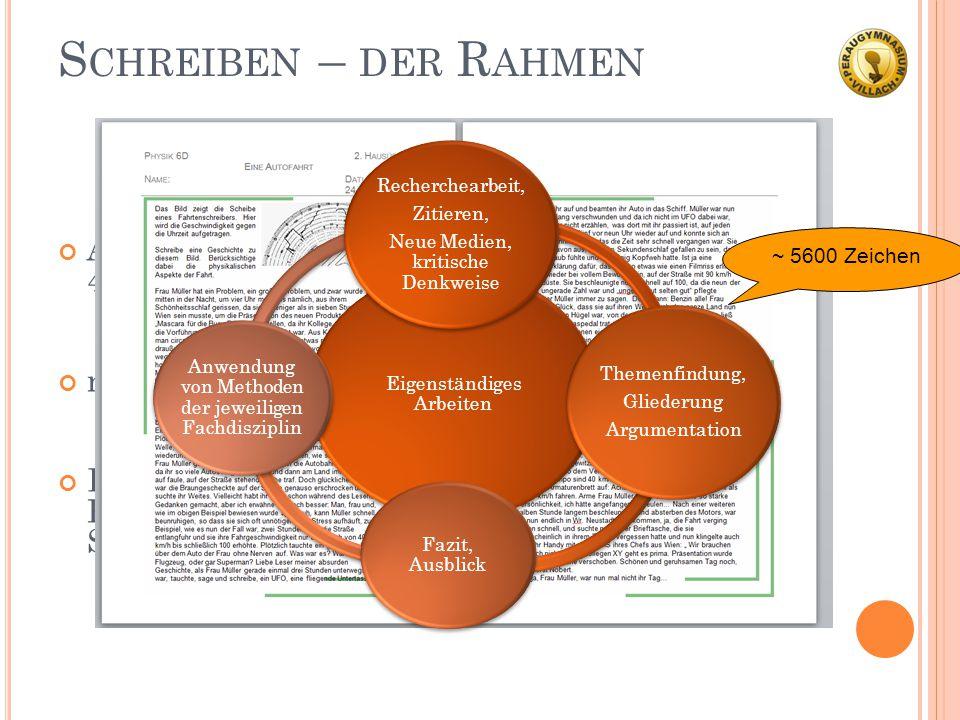 P RÄSENTATION & D ISKUSSION Präsentation der Arbeit vor einer Kommission Keine Zusammenfassung.
