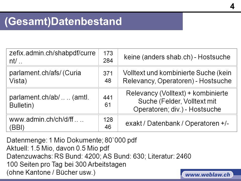4 (Gesamt)Datenbestand zefix.admin.ch/shabpdf/curre nt/..