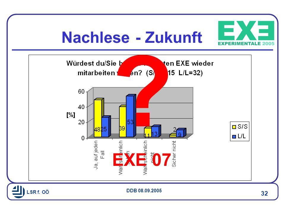LSR f. OÖ DDB 08.09.2005 32 Nachlese - Zukunft ? EXE 07