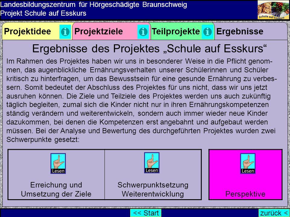 Landesbildungszentrum für Hörgeschädigte Braunschweig Projekt Schule auf Esskurs ErgebnisseProjektzieleProjektideeTeilprojekte zurück < Im Rahmen des