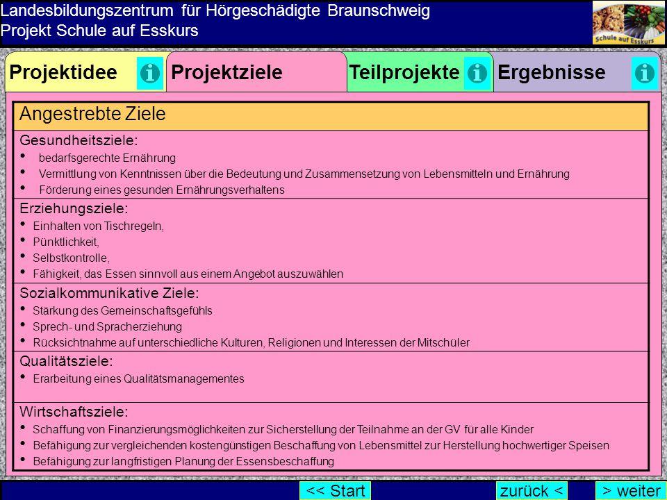 Landesbildungszentrum für Hörgeschädigte Braunschweig Projekt Schule auf Esskurs Angestrebte Ziele Gesundheitsziele: bedarfsgerechte Ernährung Vermitt