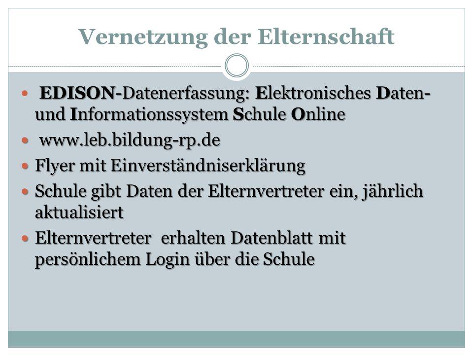 Vernetzung der Elternschaft EDISON-Datenerfassung: Elektronisches Daten- und Informationssystem Schule Online www.leb.bildung-rp.de www.leb.bildung-rp