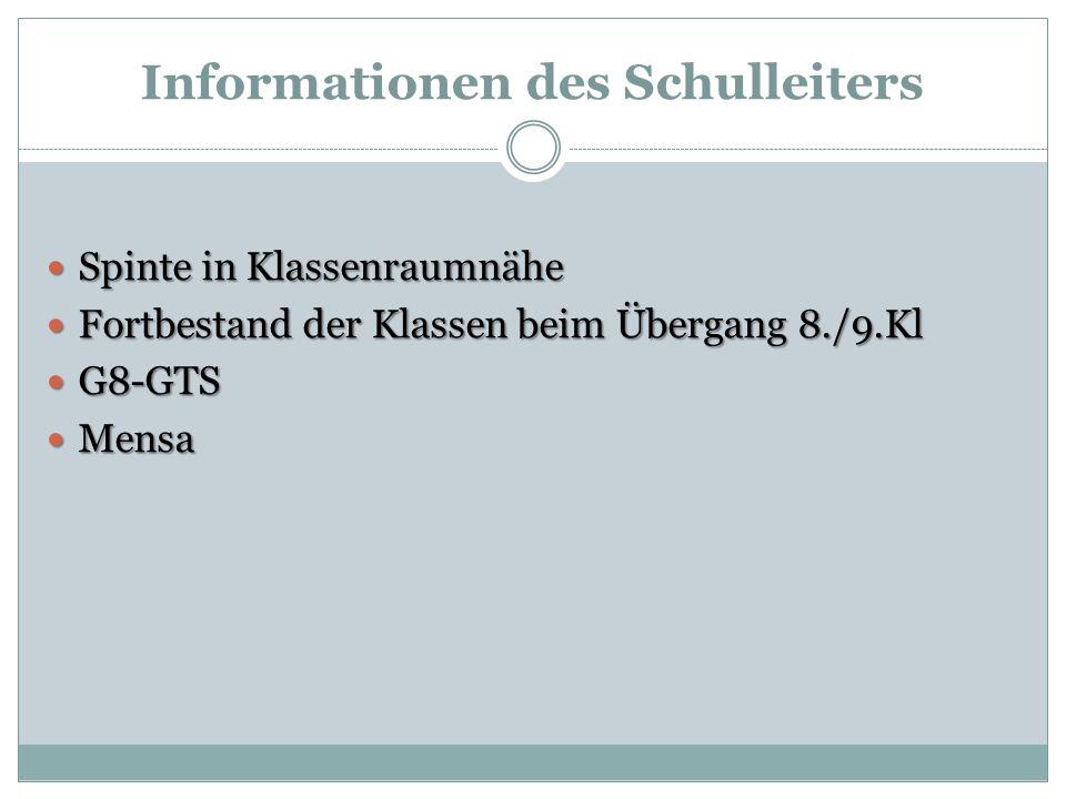 SEB-Arbeit Informationsaustausch mit Schulleitung und Kollegium bzw.