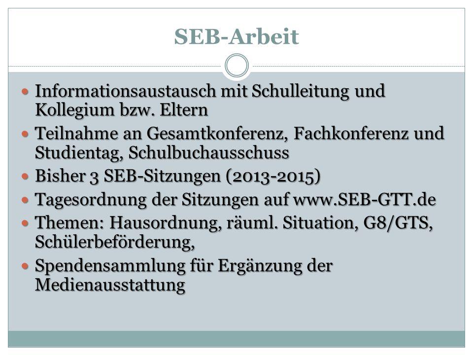 SEB-Arbeit Informationsaustausch mit Schulleitung und Kollegium bzw. Eltern Informationsaustausch mit Schulleitung und Kollegium bzw. Eltern Teilnahme