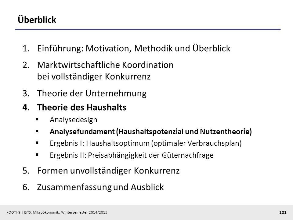 KOOTHS | BiTS: Mikroökonomik, Wintersemester 2014/2015 101 Überblick 1.Einführung: Motivation, Methodik und Überblick 2.Marktwirtschaftliche Koordinat