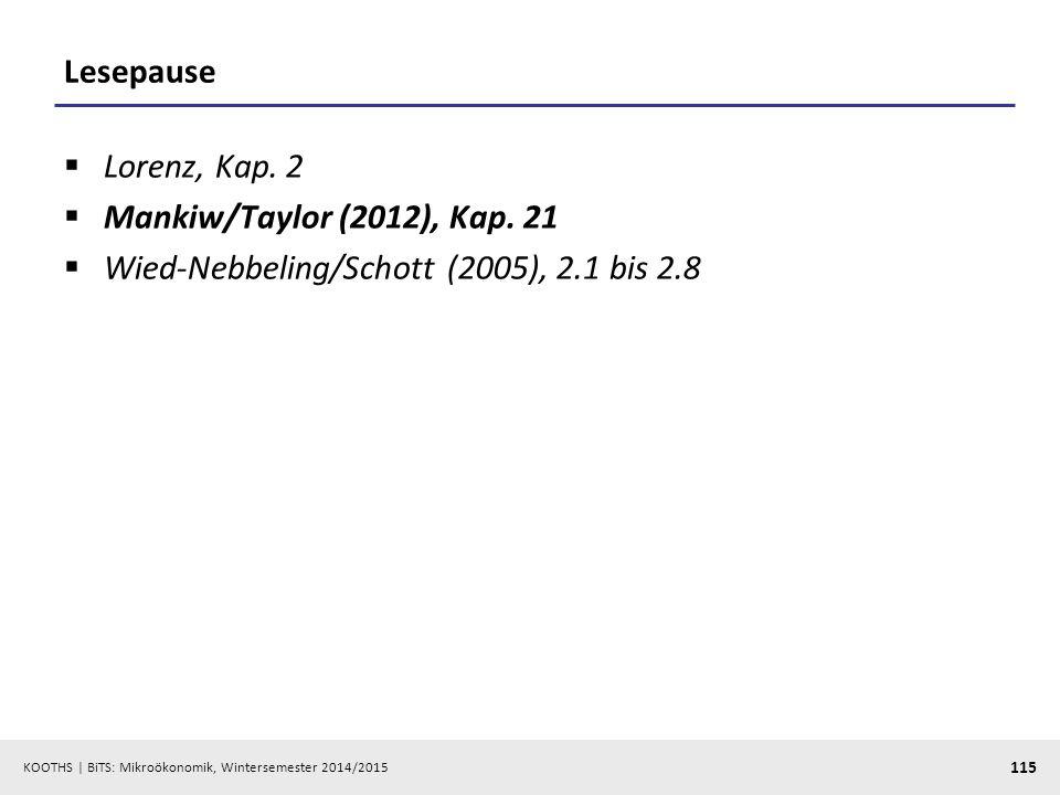 KOOTHS | BiTS: Mikroökonomik, Wintersemester 2014/2015 115 Lesepause  Lorenz, Kap. 2  Mankiw/Taylor (2012), Kap. 21  Wied-Nebbeling/Schott (2005),