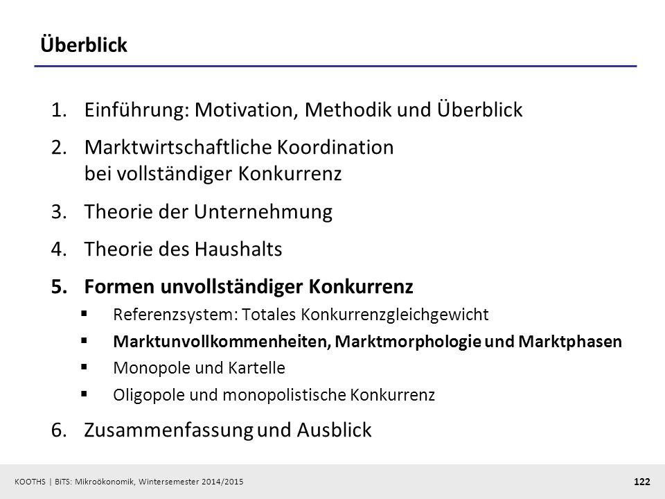 KOOTHS | BiTS: Mikroökonomik, Wintersemester 2014/2015 122 Überblick 1.Einführung: Motivation, Methodik und Überblick 2.Marktwirtschaftliche Koordinat