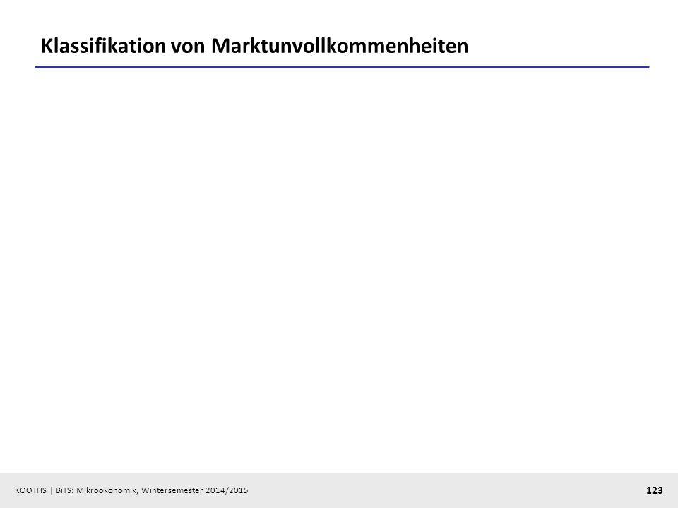 KOOTHS | BiTS: Mikroökonomik, Wintersemester 2014/2015 123 Klassifikation von Marktunvollkommenheiten